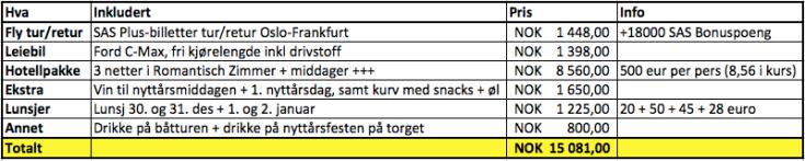 Skjermbilde 2018-01-13 kl. 14.33.31