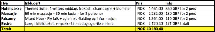 Skjermbilde 2018-01-18 kl. 00.53.27